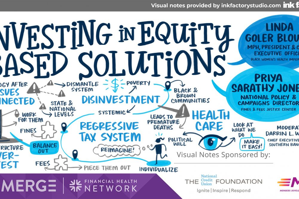 Investing in Equity Based Solutions
