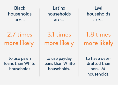 comparison of black and latinx household spending
