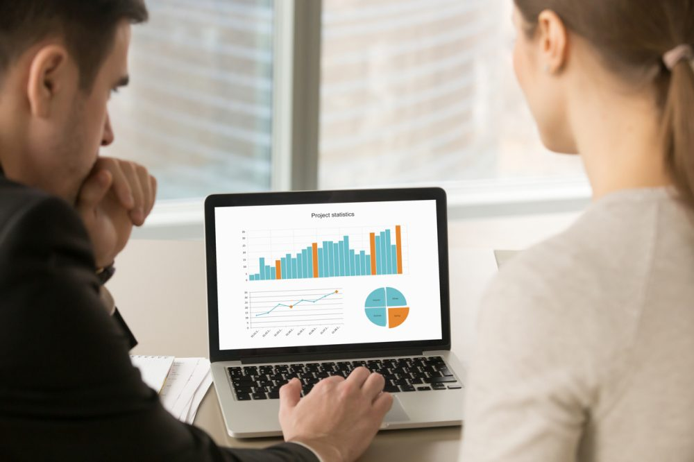 Financial Health Measurement